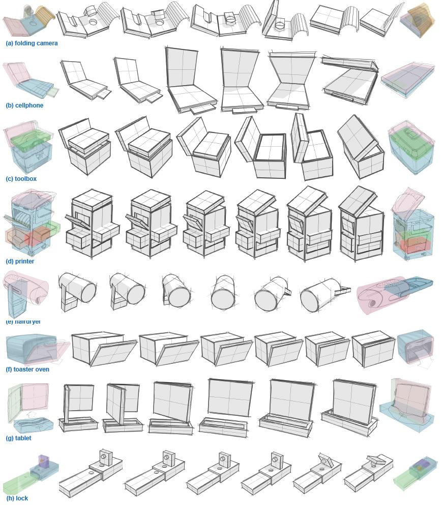 Evaluation Toolbox